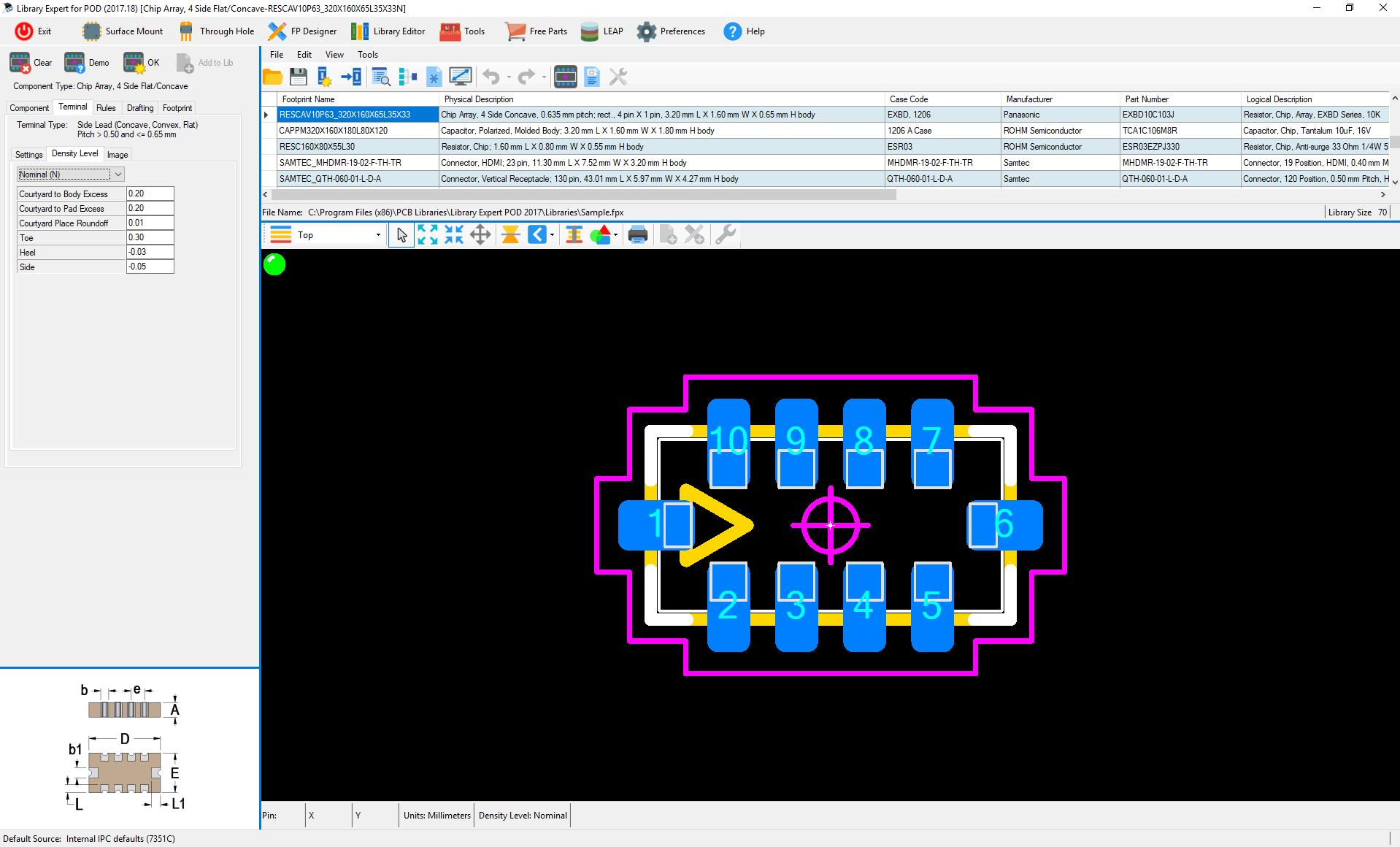 Fantastisch Einzellinendiagramm Software Frei Zeitgenössisch ...