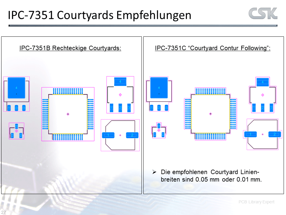 ipc standard pcb library expert courtyard compare ipc 7351 b vs c
