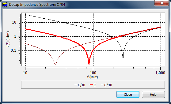 pcb design software cadstar power integrity advance results of ac include input impedance frequency pins 3
